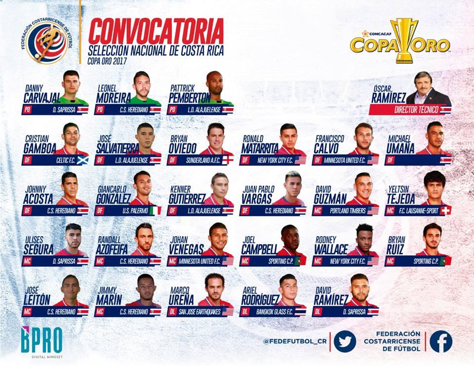 Ramírez eligió al equipo para Copa Oro