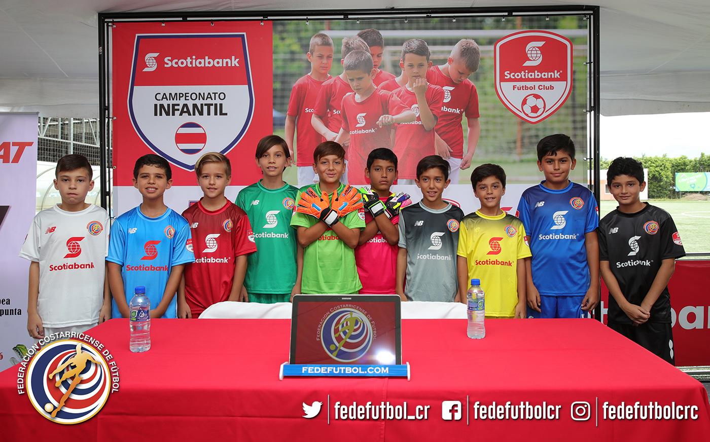 FEDEFUTBOL y Scotiabank llevan el fútbol a 800 niños