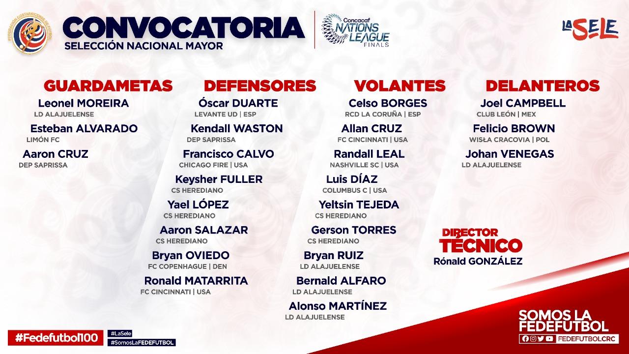 Estos son los llamados de Costa Rica para el Final Four